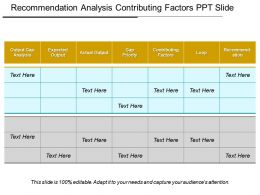 Recommendation Analysis Contributing Factors Ppt Slide
