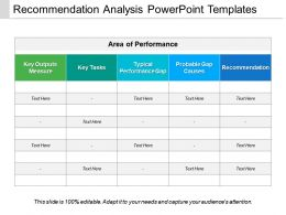 Recommendation Analysis Powerpoint Templates