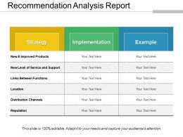 Recommendation Analysis Report Powerpoint Slide Background Image