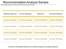 Recommendation Analysis Sample Powerpoint Slide Backgrounds