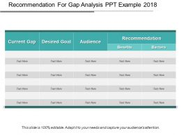 Recommendation For Gap Analysis Ppt Example 2018