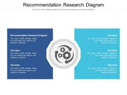 Recommendation Research Diagram Ppt Powerpoint Presentation Portfolio Gallery Cpb