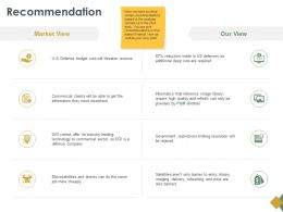 Recommendation Revenue Ppt Powerpoint Presentation Design