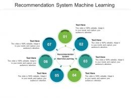 Recommendation System Machine Learning Ppt Powerpoint Presentation Portfolio Graphics Cpb