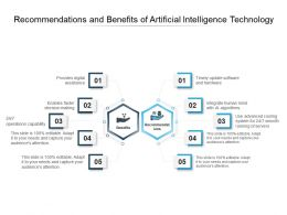 Recommendations And Benefit Of Artificial Intelligence Technology