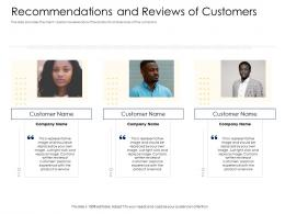 Recommendations And Reviews Of Customers Alternative Financing Pitch Deck Ppt Elements