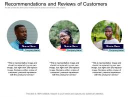 Recommendations And Reviews Of Customers Equity Collective Financing Ppt Rules