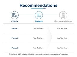 Recommendations Criteria Insights Ppt Powerpoint Presentation File Slide Download