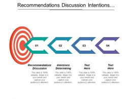 Recommendations Discussion Intentions Determining Superior Value Attractive Markets