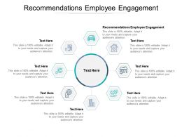 Recommendations Employee Engagement Ppt Powerpoint Presentation Layouts File Formats Cpb