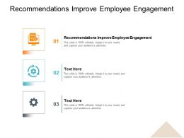 Recommendations Improve Employee Engagement Ppt Powerpoint Information Cpb