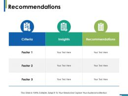 Recommendations Insights Ppt Infographics Example Introduction