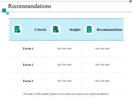 Recommendations Insights Ppt Layouts Example Introduction