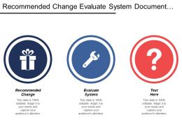 Recommended Change Evaluate System Document Actual State Reject Project
