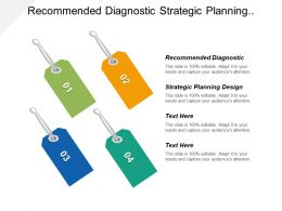 Recommended Diagnostic Strategic Planning Design Continuously Monitor Performance Cpb