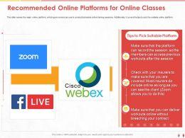 Recommended Online Platforms For Online Classes Sure Ppt Powerpoint Presentation Model Slide Portrait
