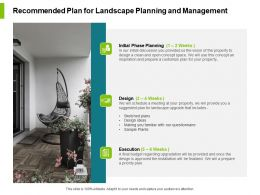 Recommended Plan For Landscape Planning And Management Ppt Slides