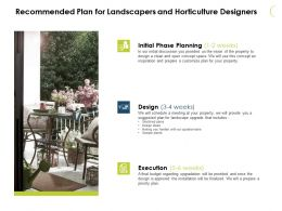 Recommended Plan For Landscapers And Horticulture Designers Ppt Slides