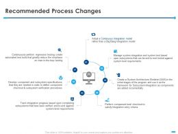Recommended Process Changes Integration Ppt Powerpoint Presentation Slides