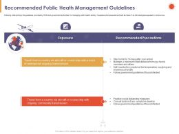 Recommended Public Heath Management Guidelines Exposure Ppt Powerpoint Presentation File Topics