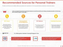 Recommended Sources For Personal Trainers Course Ppt Powerpoint Presentation Gallery Show