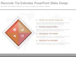 Reconcile The Estimates Powerpoint Slides Design