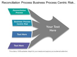 Reconciliation Process Business Process Centric Risk Management System