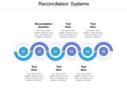Reconciliation Systems Ppt Powerpoint Presentation Model Background Cpb