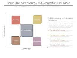 Reconciling Assertiveness And Cooperation Ppt Slides
