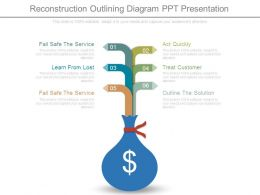Reconstruction Outlining Diagram Ppt Presentation