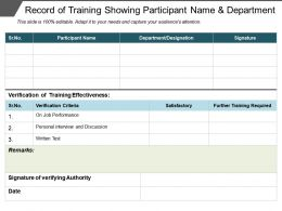 Record Of Training Showing Participant Name And Department