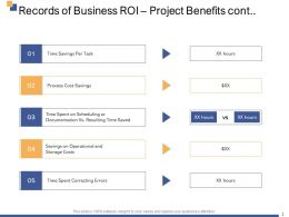 Records Of Business Roi Project Benefits Cont Ppt Powerpoint Presentation Guidelines