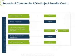 Records Of Commercial Roi Project Benefits Cont Ppt Powerpoint Images