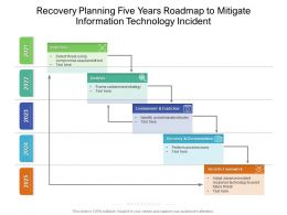 Recovery Planning Five Years Roadmap To Mitigate Information Technology Incident