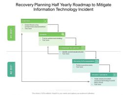 Recovery Planning Half Yearly Roadmap To Mitigate Information Technology Incident