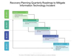 Recovery Planning Quarterly Roadmap To Mitigate Information Technology Incident