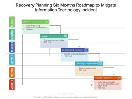 Recovery Planning Six Months Roadmap To Mitigate Information Technology Incident