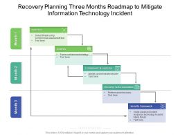 Recovery Planning Three Months Roadmap To Mitigate Information Technology Incident