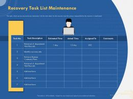Recovery Task List Maintenance Continuity Plans Ppt Powerpoint Presentation Model