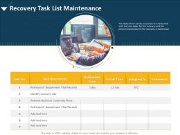 Recovery Task List Maintenance Vital Records Ppt Powerpoint Presentation Influencers