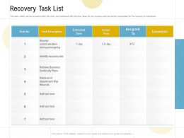 Recovery Task List Ppt Powerpoint Presentation Styles Background