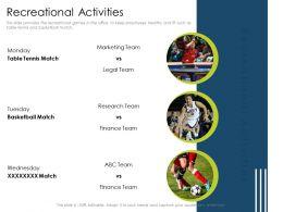 Recreational Activities Abc Team Powerpoint Presentation Slide