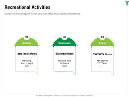 Recreational Activities Basketball Match Ppt Powerpoint Presentation Portfolio Images