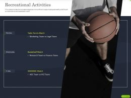 Recreational Activities Ppt Powerpoint Presentation Influencers