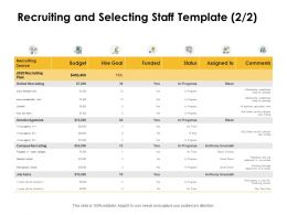 Recruiting And Selecting Staff Budget Ppt Powerpoint Presentation Mockup