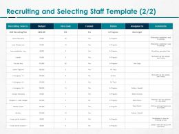 Recruiting And Selecting Staff Goal Ppt Powerpoint Presentation Gallery