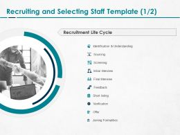 Recruiting And Selecting Staff Offer Ppt Powerpoint Presentation Slides