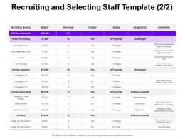 Recruiting And Selecting Staff Plan Ppt Powerpoint Presentation Gallery Template