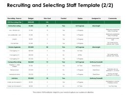 Recruiting And Selecting Staff Template Online Recruiting Ppt Powerpoint Presentation Designs