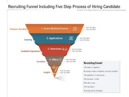 Recruiting Funnel Including Five Step Process Of Hiring Candidate